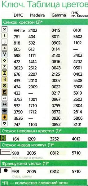 1231068881_vish_3_sh2.jpg